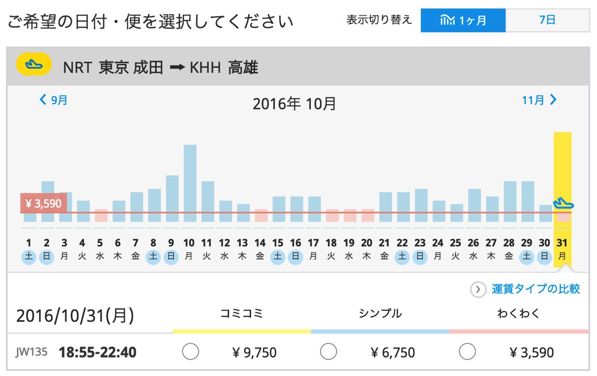 バニラエア:航空券価格を1カ月単位で表示可能