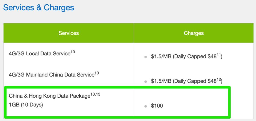 中国移動香港:香港・大陸で10日間1.5GB使えるプリペイドSIMが2,000円前後に値下がり