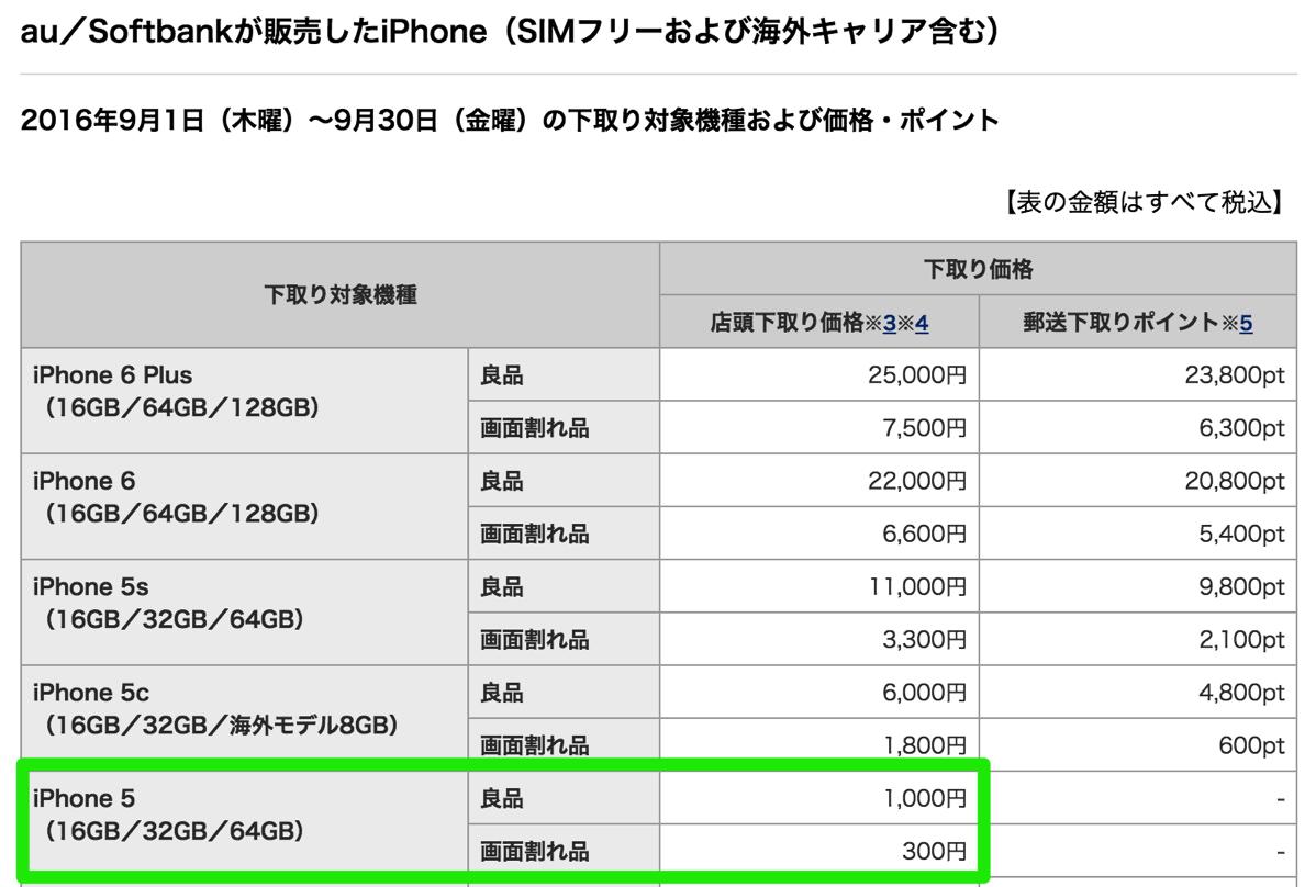 ドコモ:他社iPhone 5の下取りを1,000円に値下げ