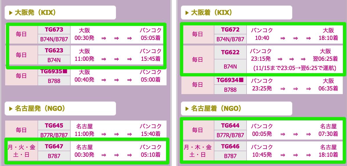 大阪・名古屋発着のセール対象便