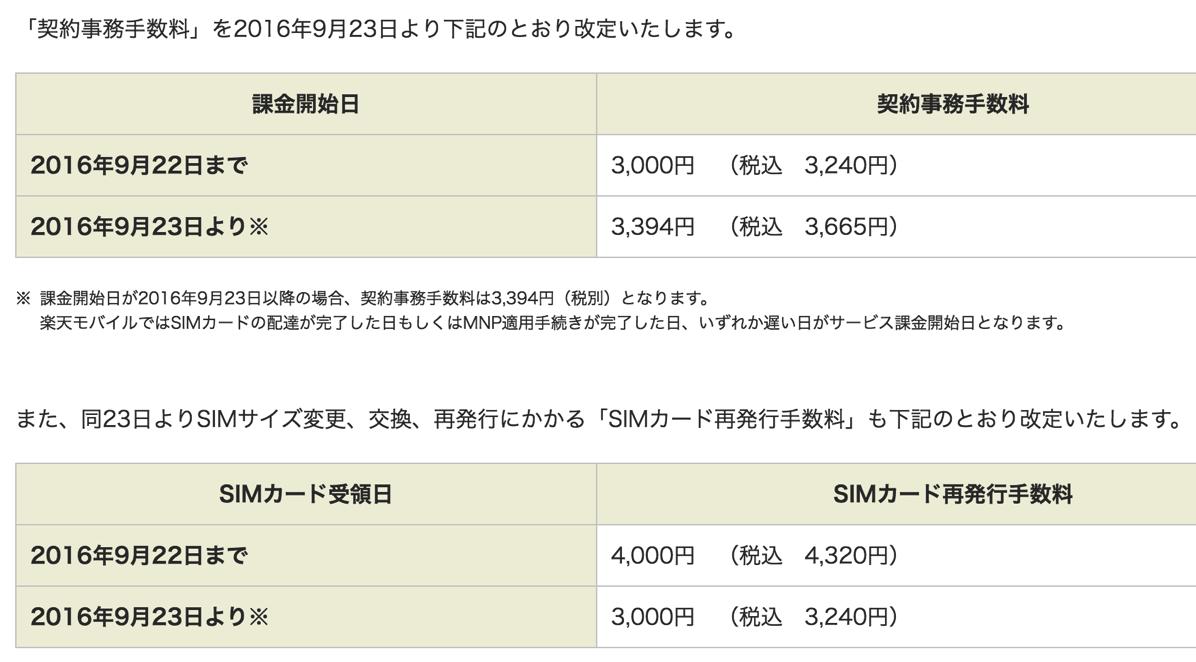 楽天モバイル:契約事務手数料を3,240円→3,655円に値上げ – 新規申込はお早めに