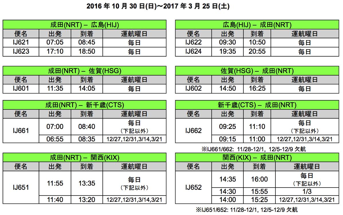 春秋航空日本:2016年冬期スケジュールの国内線航空券を販売開始、ラッキースプリングで片道3,000円台より