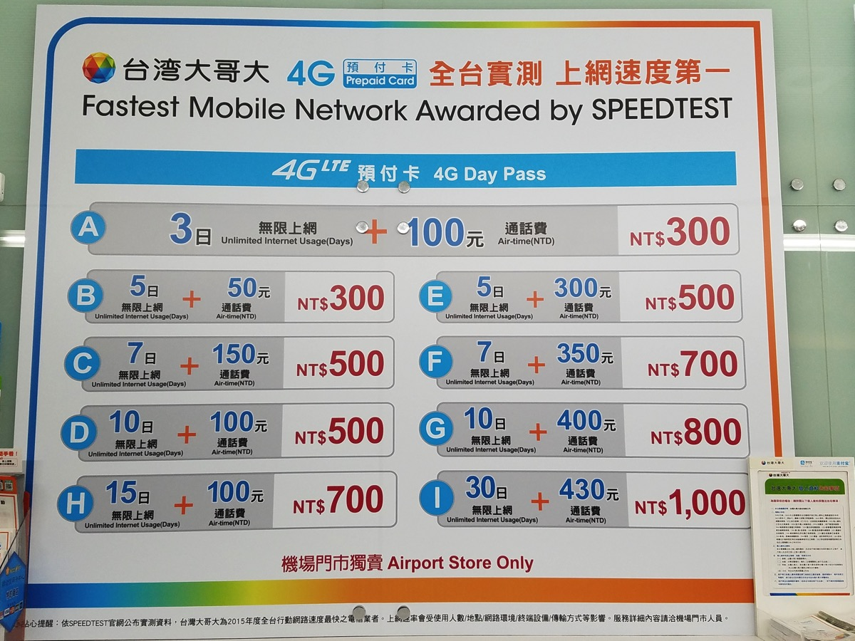 台湾モバイル:空港で買える4G LTEプリペイドSIMに30日使い放題プランを追加、オンラインでは899台湾ドル