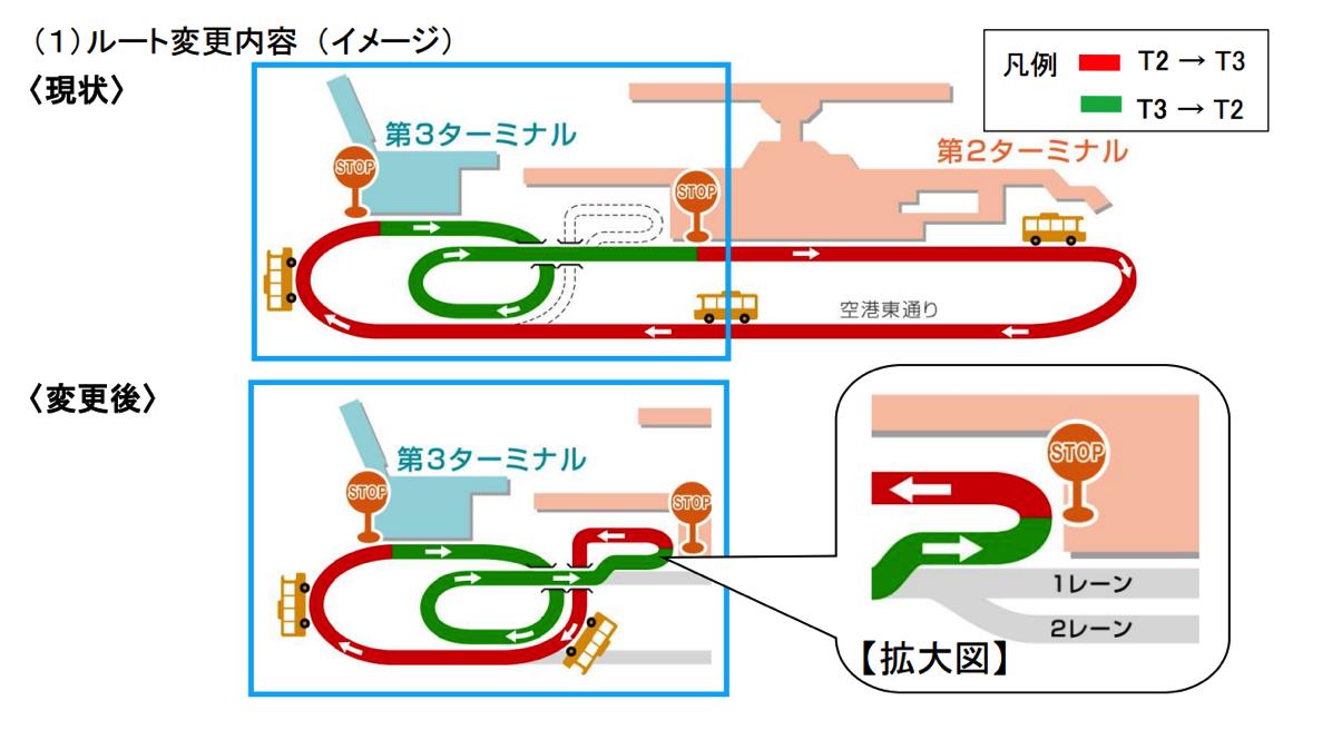 成田空港の構内道路新設による第2→第3ターミナルのアクセス改善、東京駅発着バスでは所要時間短縮なし