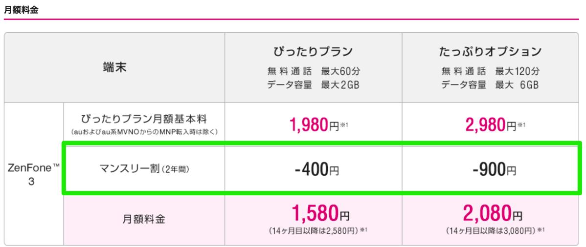UQ mobile:ZenFone 3向け割引