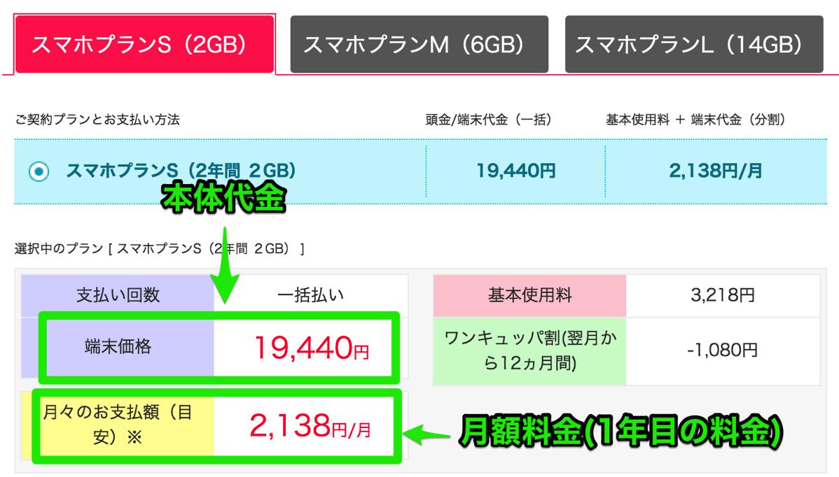 Nexus 6 本体代金&月額料金