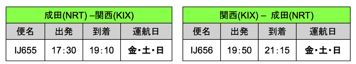 春秋航空日本、期間限定で成田-関空を週10便に増便 – 金・土・日を1日2便に