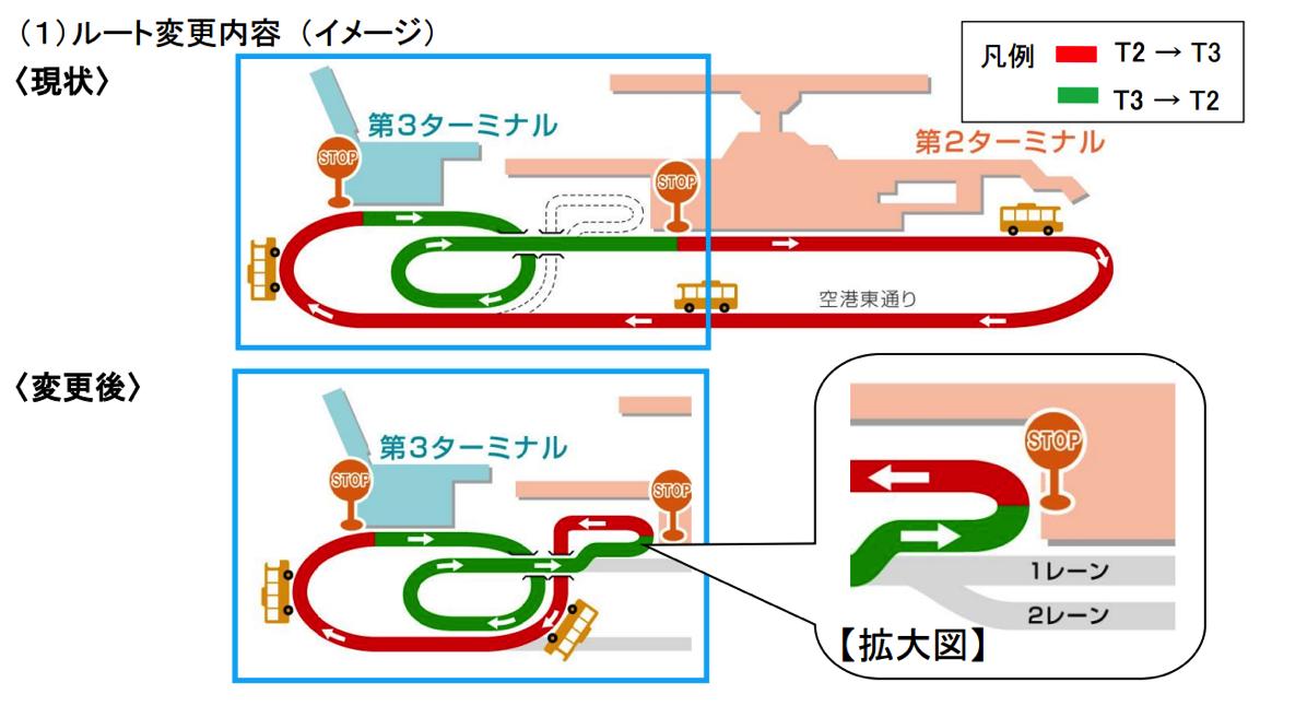 第2ターミナル→第3ターミナルへ向かうバスのルート(変更前/変更後)