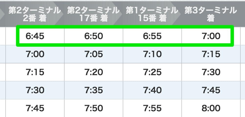 第2ターミナル→第3ターミナルの所要時間は15分間