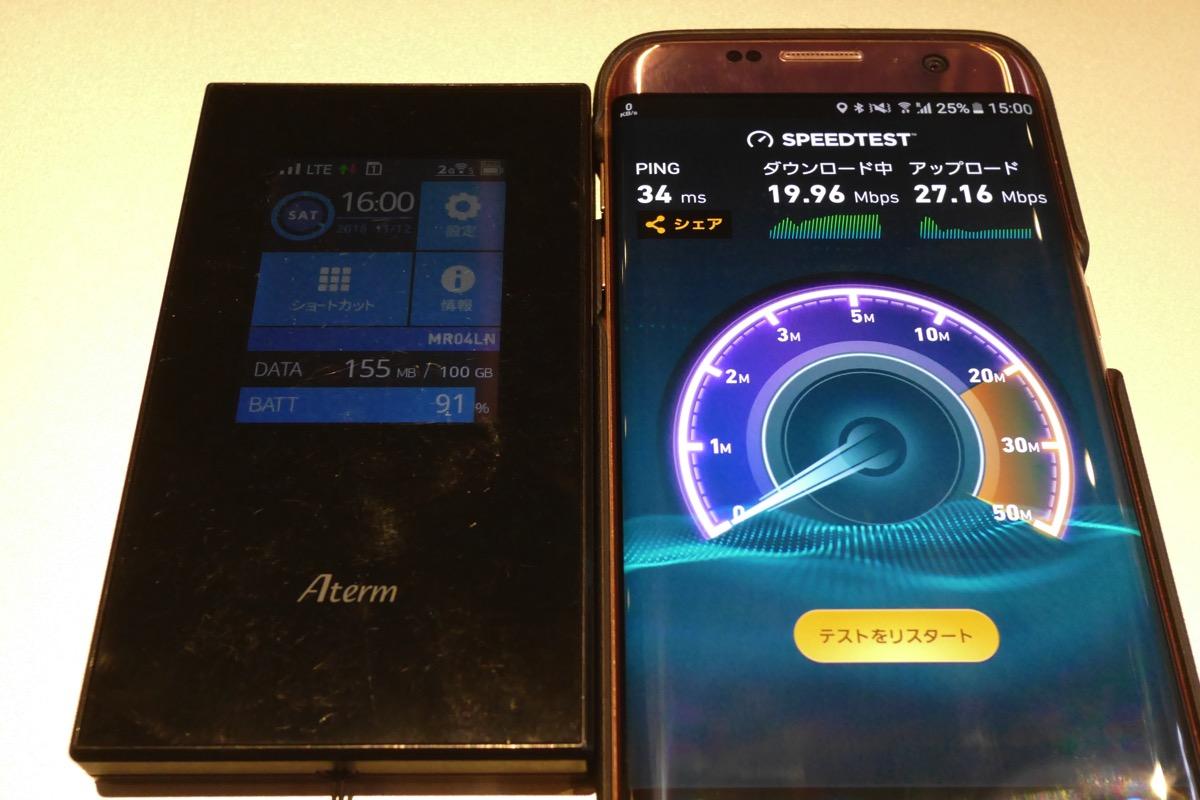 MR04LNのスピードテスト結果:下り19.96Mpbs / 上り 27.16Mbps