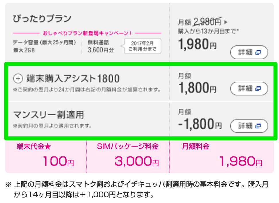 UQ mobile:iPhone 5sを値下げ、「ほぼ実質0円」に – 総務省の「実質0円禁止」は適用外