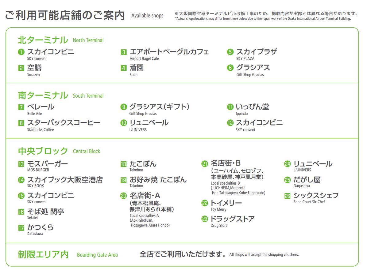 大阪空港(伊丹)の買物券利用可能店舗