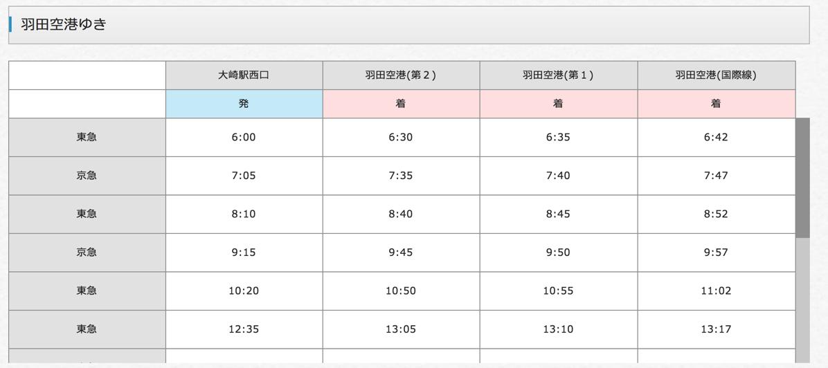 大崎駅西口から羽田空港へ片道720円、京急バスと東急トランセが12月17日より空港連絡バスを運行