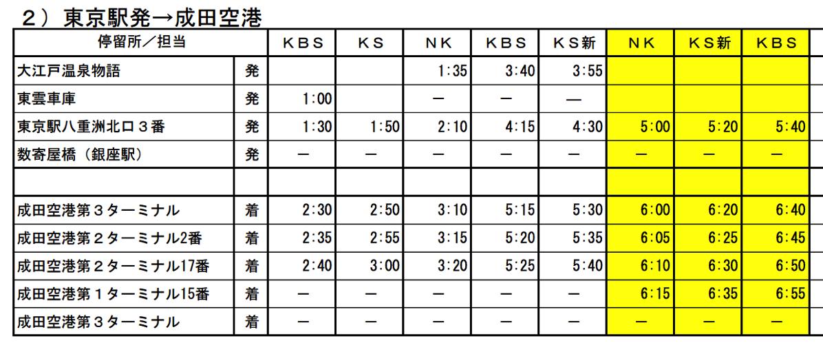 東京シャトル:5時台に東京駅を出発するバスで第3ターミナルを先着に変更