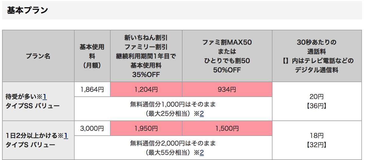 FOMA向け端末購入サポートは「タイプSSバリュー」(月額934円(税別)でも適用ok