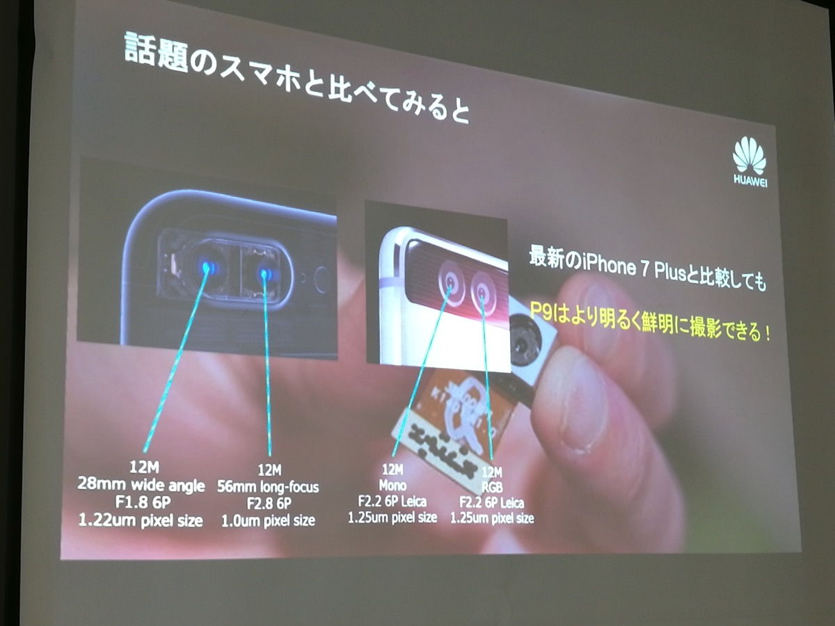 iPhone 7 Plusよりも明るく撮影できる