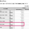 ドコモ、iPhone 5s下取上限1.5万円を1月末まで継続、iPhone SEへの機種変更が「ほぼ一括0円」から