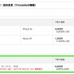 ワイモバイル、ケータイ・PHS下取り9,600円を1月末まで継続!