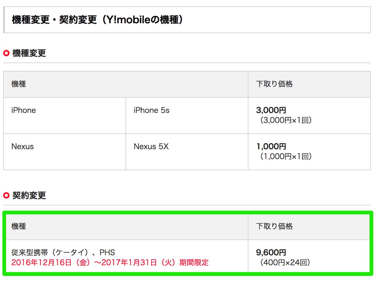 ワイモバイル:フィーチャーフォン・PHSの下取9,600円を1月末まで継続