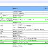 「MR05LN」がソフトウェア更新でIIJmioのタイプA対応、mineoなどは「動作保証外」
