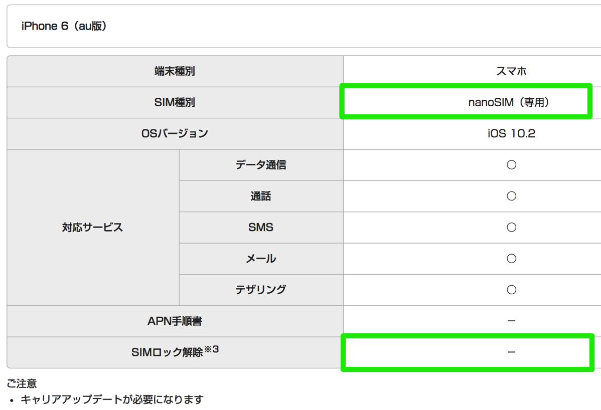 UQ mobileがiPhone 6・6 Plusに対応