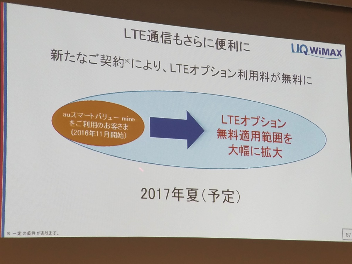UQ、WiMAX 2+サービスの「LTEオプション利用料」を無料化