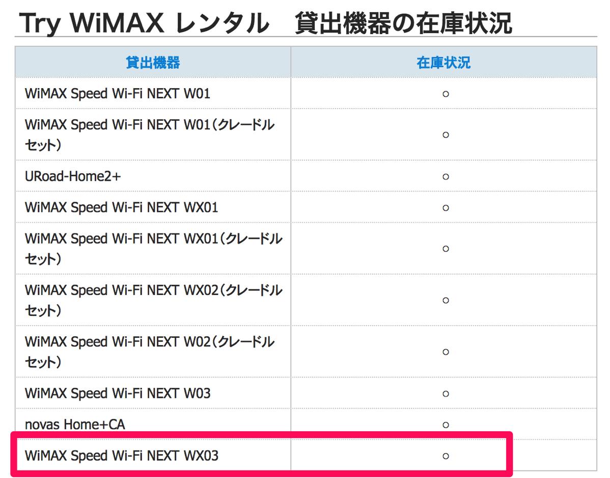 下り最大440Mbps対応機種「WX03」がTry WiMAX対応機種に追加
