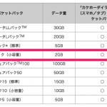 ドコモ、カケホーダイライト+データSパックの組み合わせが可能に、通話準定額+データ通信が月額5,500円より