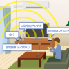 UQ、宅内のWiMAX 2+電波状況を改善する「UQ宅内アンテナ」を提供開始!auひかり+WiMAX 2+契約が条件
