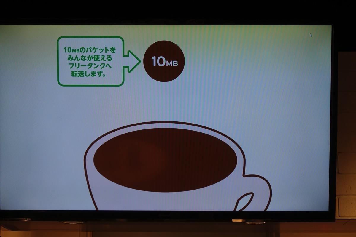 コーヒータンク