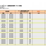 ジェットスター・ジャパン:国内線16路線が片道802円より!2月3日(金)から2月6日(月)毎日18時に販売開始