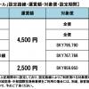 スカイマーク:国内線5路線が対象のセールを2月16日(木)より開催!名古屋-那覇2,500円など