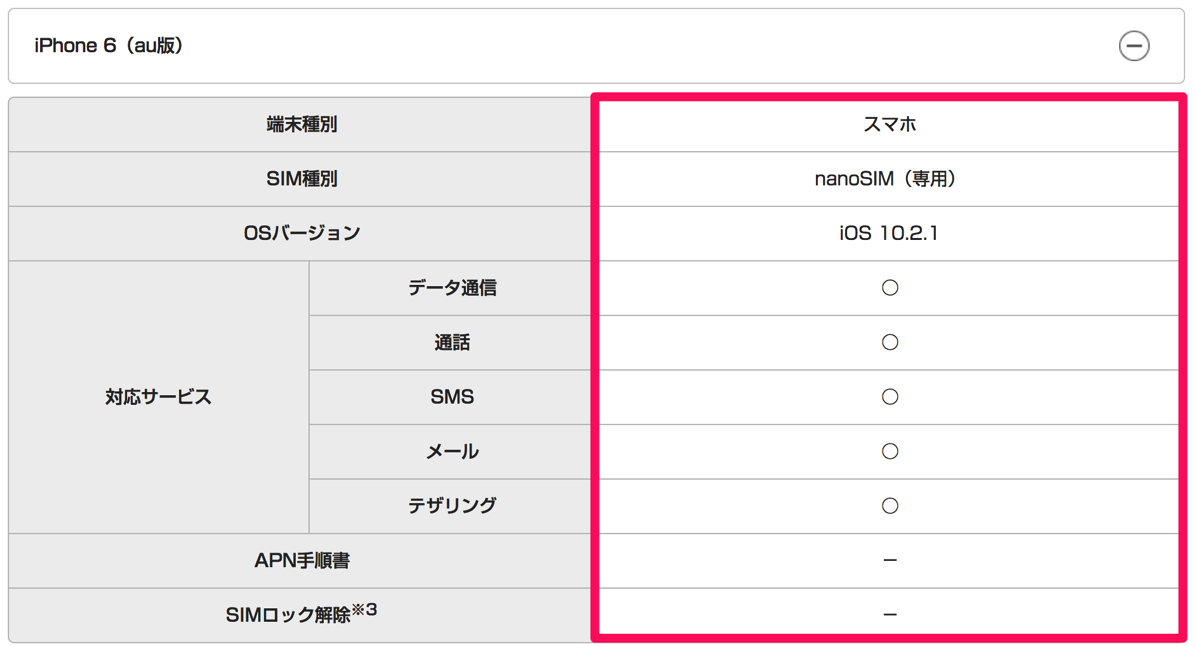 UQ mobile:au版 iPhone 6 / 6 Plusで利用可能