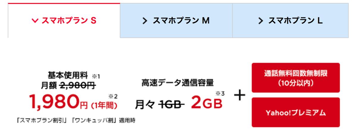ワイモバイル:スマホプランSは月額1,980円より