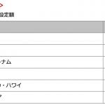 燃油サーチャージ値上がり、長距離路線で往復7,000円→14,000円、アジア路線では往復1,000円→3,000円と3倍に