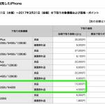 【ドコモ】iPhone 5sの下取り1.5万円を3月末まで継続