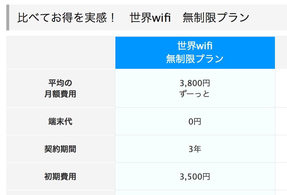 世界WiFi 無制限プランは3年契約で月額3,800円(税別)
