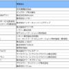 秋葉原で中古MR04LNが8,980円、未使用MR05LNが12,800円で販売中