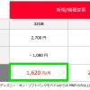 UQのiPhone SEは本体代コミで月額2,980円から、新規・機種変更契約はワイモバイルよりもお得