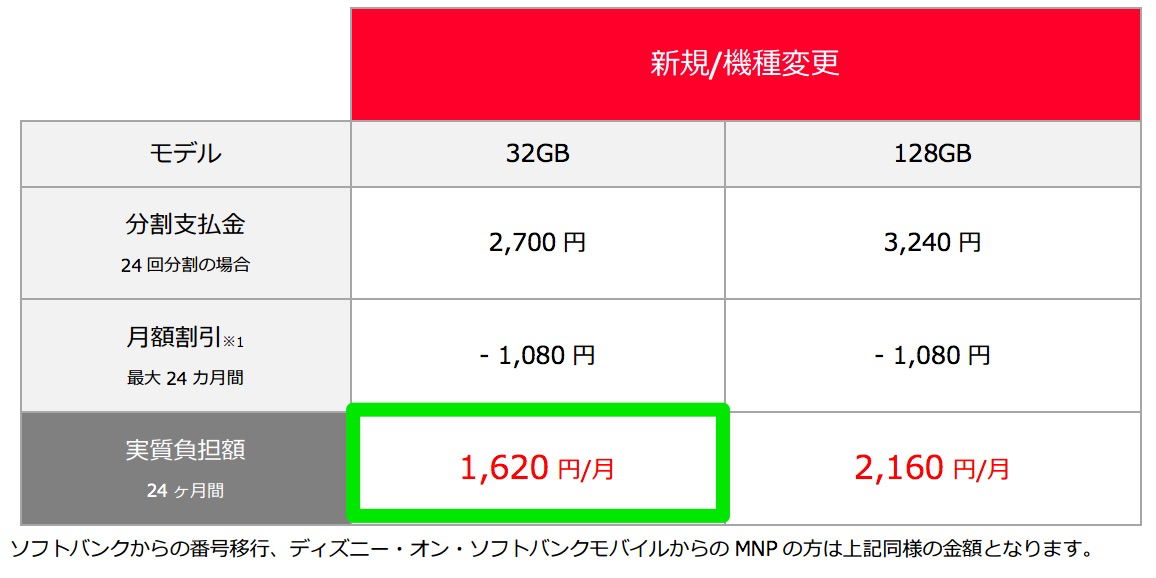ワイモバイルのiPhone SE本体価格&月額割引