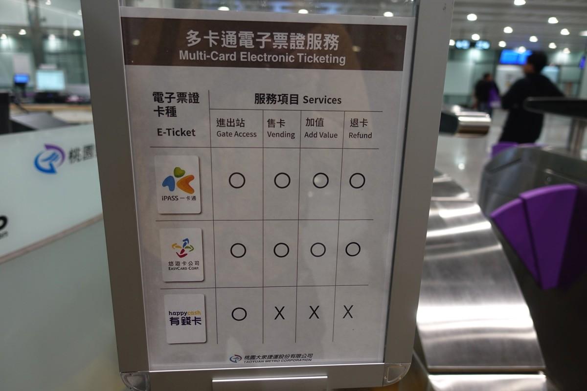 悠遊卡/iPASS(一卡通)/HappyCash(有銭卡)が利用可能