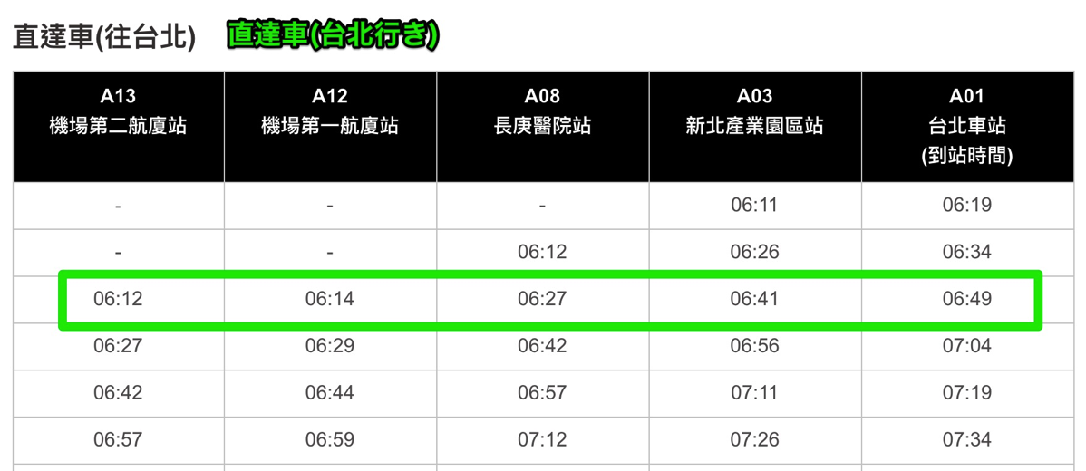 時刻表(桃園空港→台北駅)