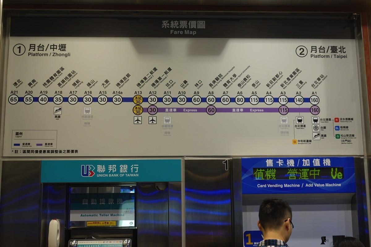 桃園空港MRT:運賃表