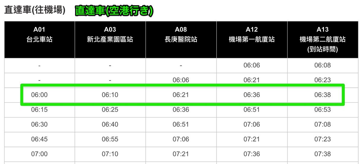 時刻表(台北駅→空港)