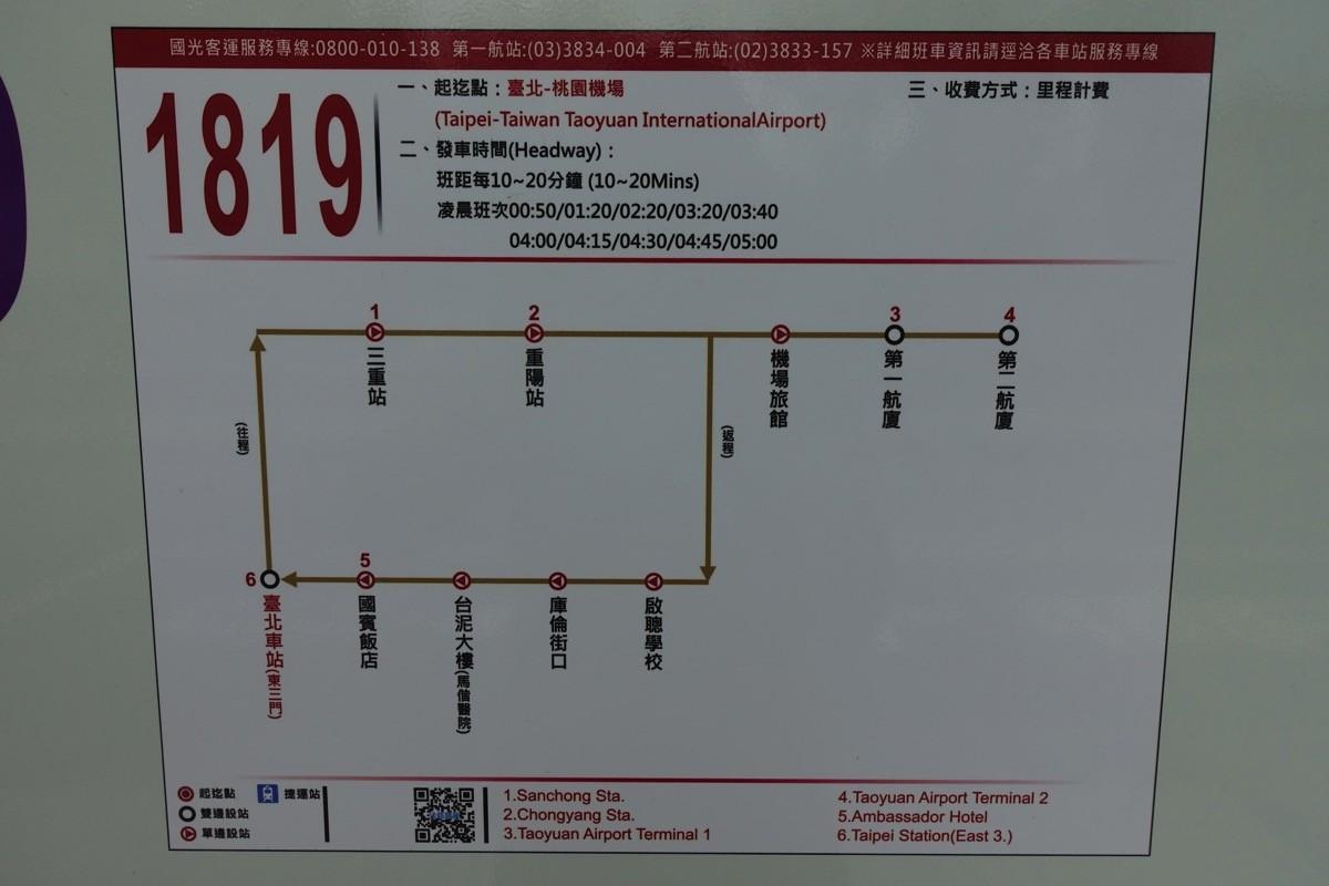 國光客運:台北駅↔桃園空港(1819系)