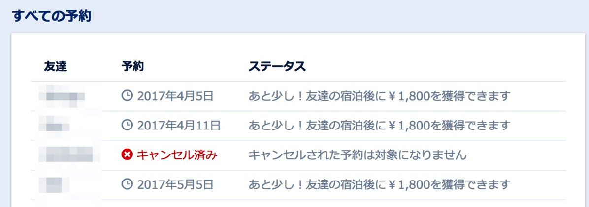Booking.com、紹介キャンペーン