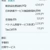 ベトナム航空:日本各地からハノイ・ホーチミン・ダナンが往復40,000円前後、片道でも対象のセール開催