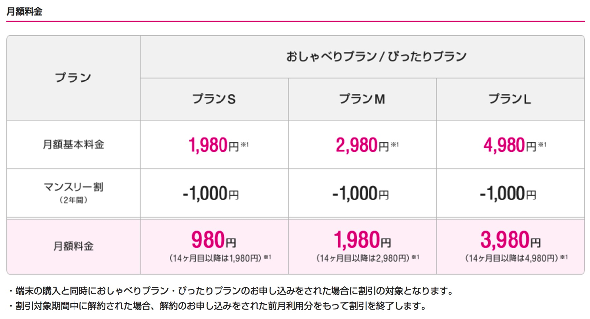 UQ mobile:本体代を一括支払する際の月額料金
