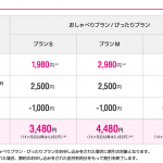 UQ、iPhone SEの128GBモデルを販売、本体価格は税別6万円・実質3.6万円