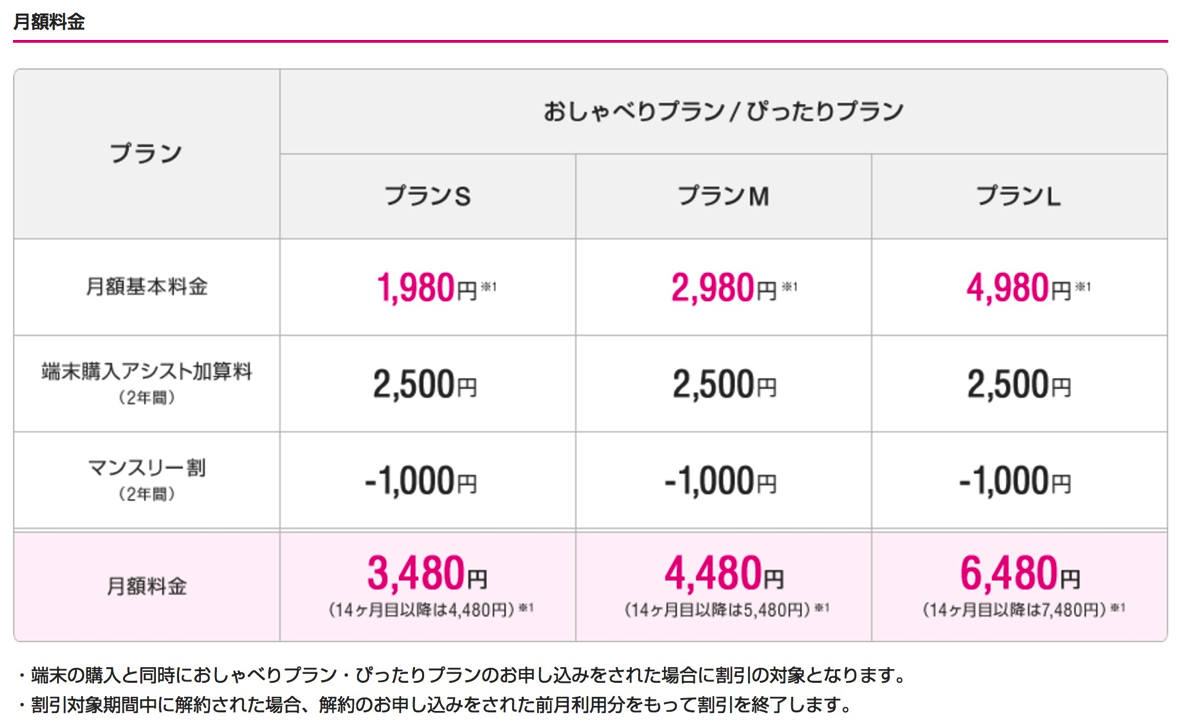 UQ mobile:iPhone SE 128GBモデルを販売